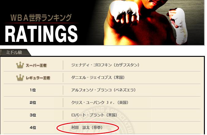 村田諒太 世界ランキング