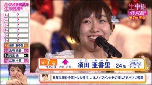須田亜香里 総選挙 ポスター