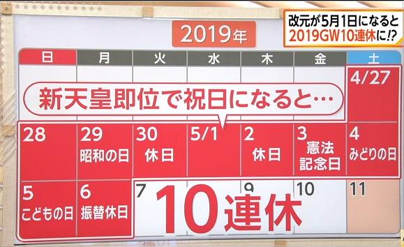 2019年天皇誕生日 年末 祝日並び