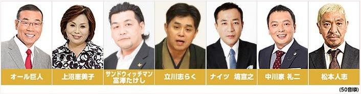 M-1 2019年 審査員 何名 誰
